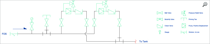Pump Skid Diagram