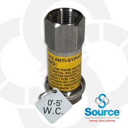 3/4 Inch Anti-Syphon Valve With Expansion Relief  0-5 Foot  W.C.